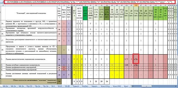 Рис 4. Модифицированы формулы расчётного блока для обеспечения возможности работать как непосредственно по укрупнённым показателям, так и с результатами, полученными в Приложении к карте внутреннего контроля (при их наличии)
