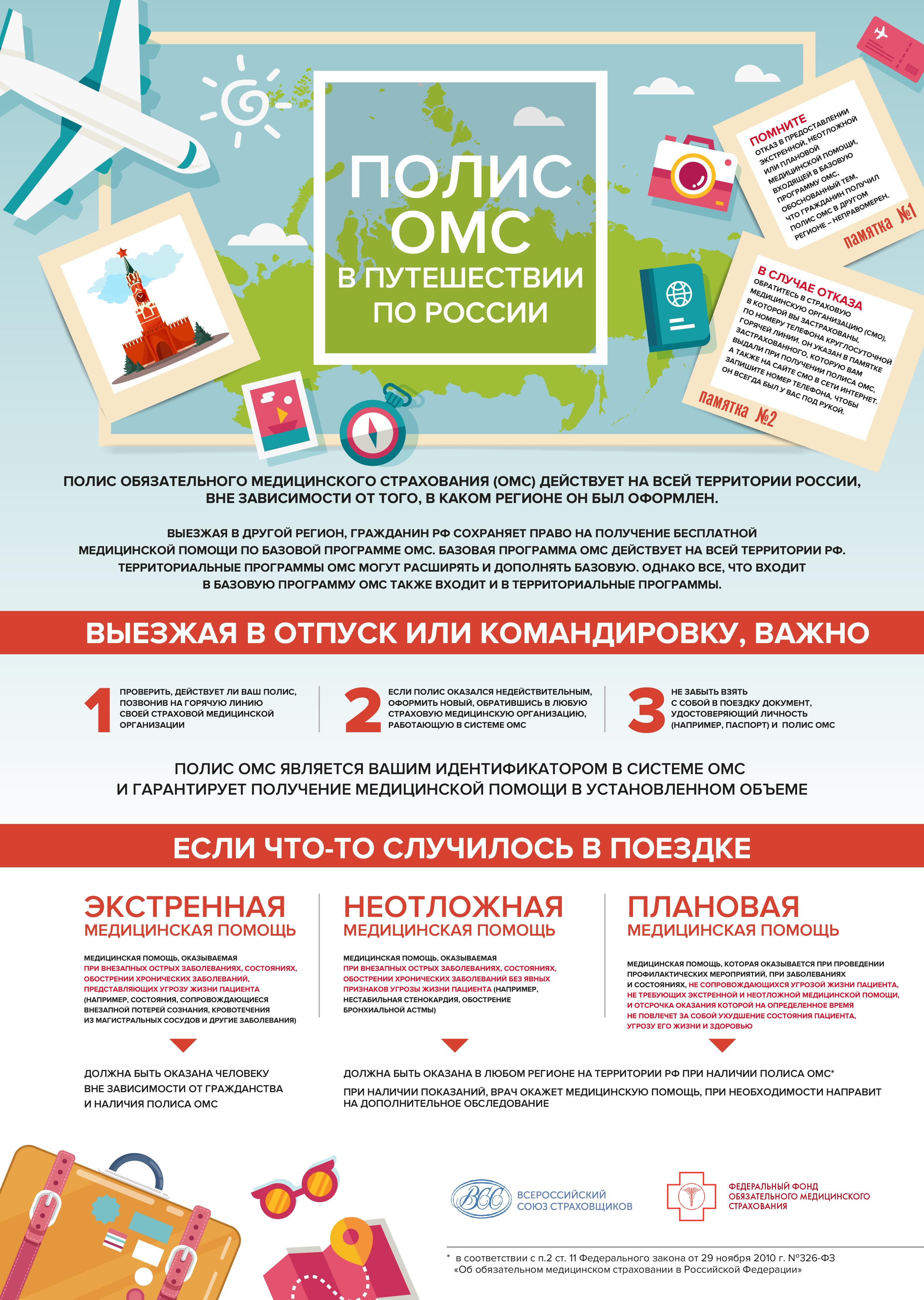 Полис ОМС в путешествии по России