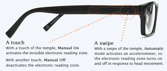 Первые в мире электронные очки [2]