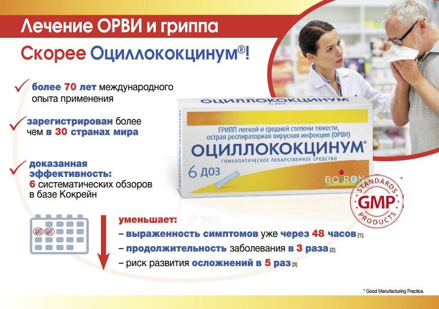 Орви и грипп лечение у взрослых препараты