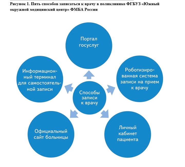 Как отказаться от бумажных документов, внедрить IT-технологии и экономить 2 млн рублей в год. Опыт практиков
