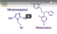 Метронидазол + Миконазол
