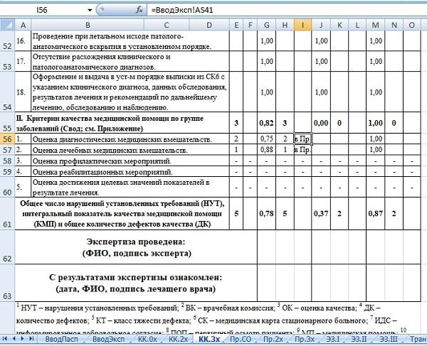 Рис 5. Карта внутреннего контроля (фрагмент). Добавлен новый раздел и формулы для автоматического заполнения