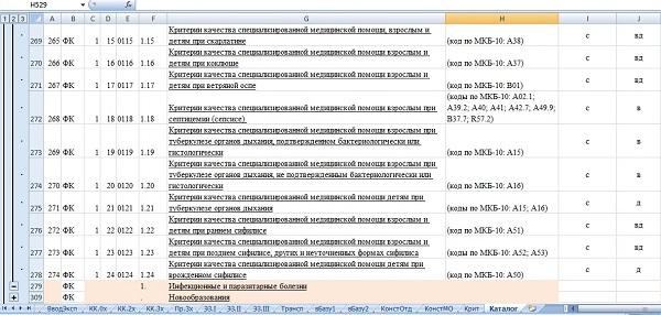 Рис 7. Каталог наборов «критериев», наборы п.п. 3.1 раздела 3 приказа 203н с атрибутами