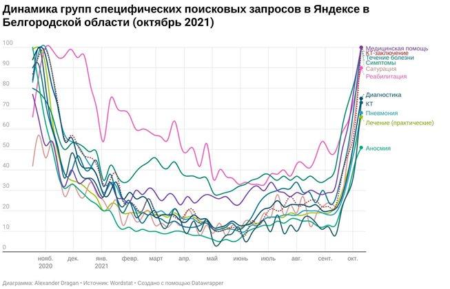 Что происходит в Белгородской области? - Александр Драган