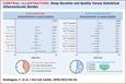 Связь длительности и качества сна с субклиническим атеросклерозом